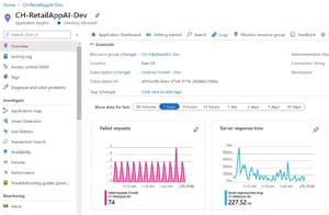 Azure Monitor Application Insights Dashboard