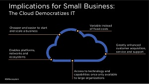 How the cloud democratizes IT.