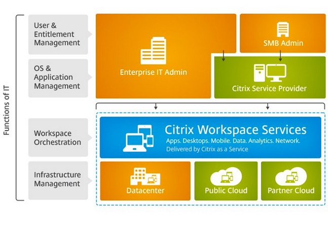 Virtual Insider Blog: Virtualization How-To and Tips for VMware