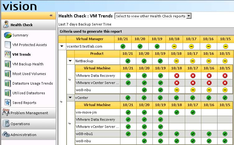 BocadaVision Health Check