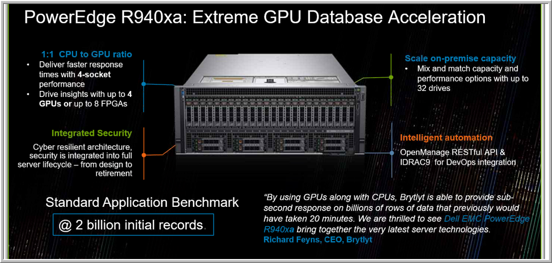 Dell Unveils New PowerMax Scale-Out Storage Solution and