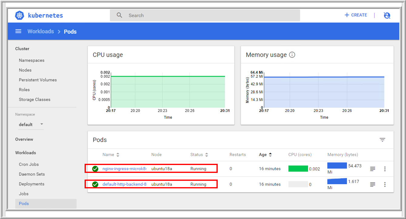MicroK8s, Part 2: How To Monitor and Manage Kubernetes