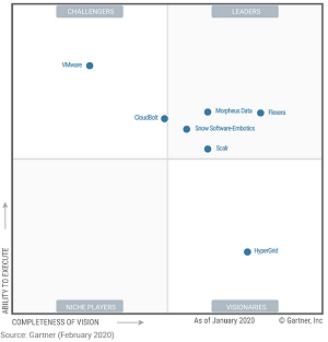 Magic Quadrant for Cloud Management Platforms