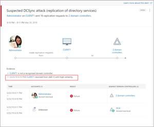 MDI Alert DC Sync Attack