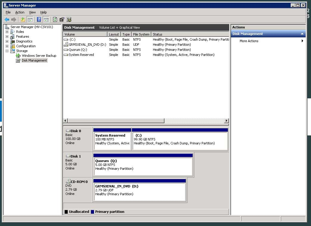 How To Configure Hyper V Failover Cluster Quorum